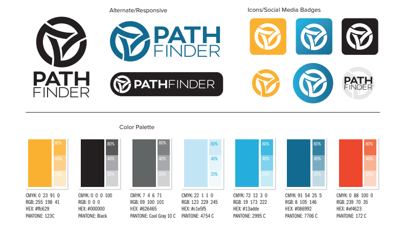 pathfinder style guide showing logos fonts and colors